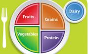 Pravilna prehrana (foto: USDA)