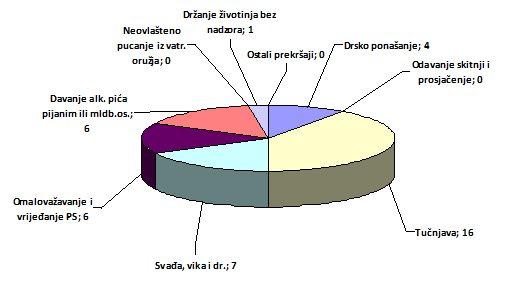 120411-grafikon2