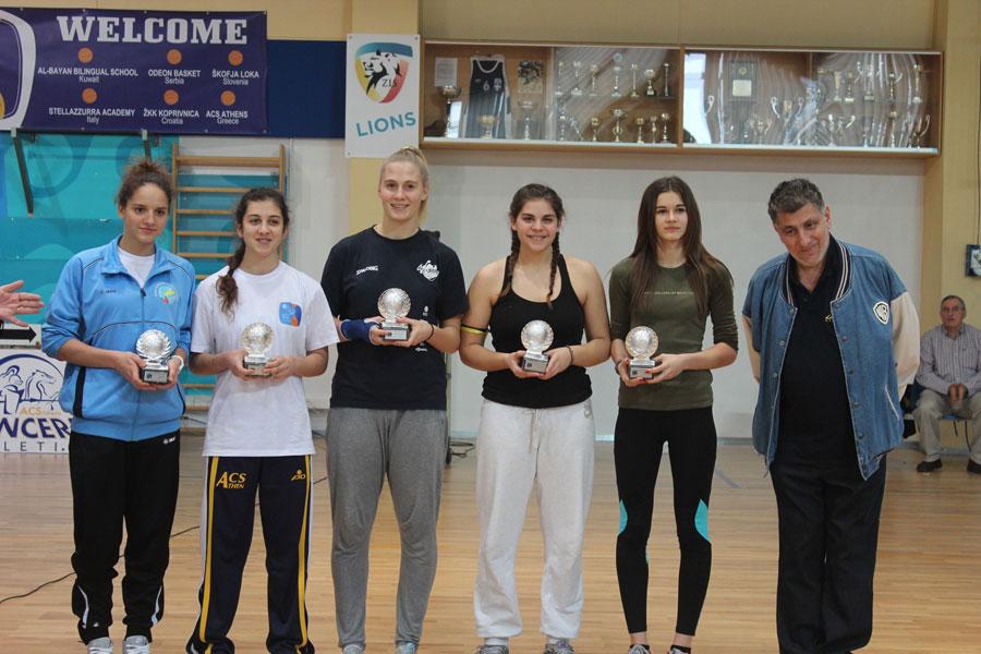 Dvije Koprivničanke među najboljim pojedinkama turnira u Ateni // Foto: ŽKK Koprivnica